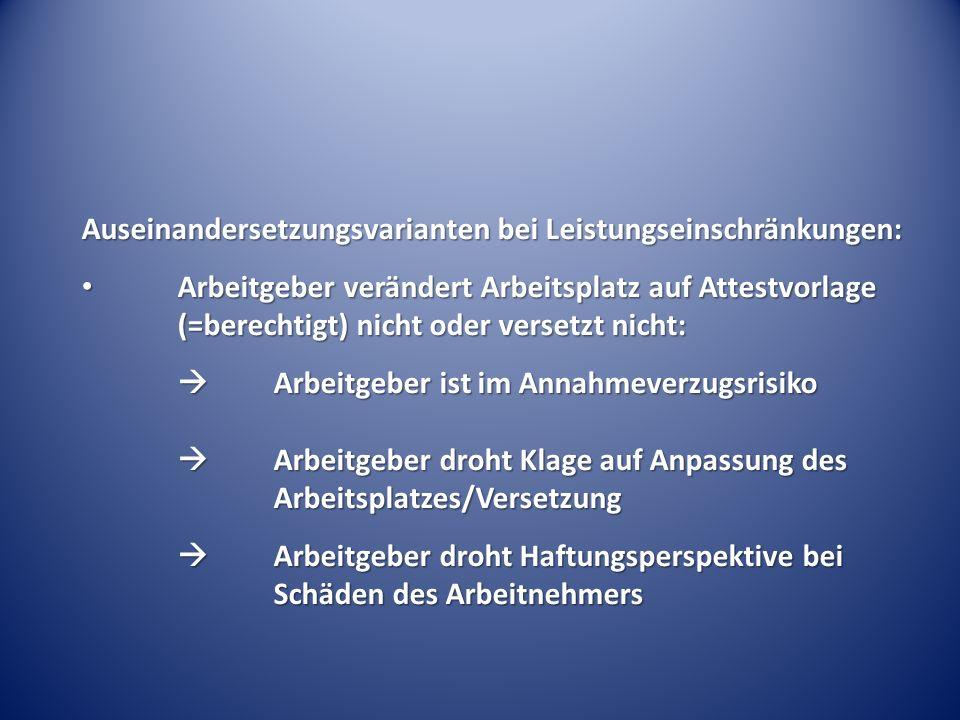Auseinandersetzungsvarianten bei Leistungseinschränkungen:
