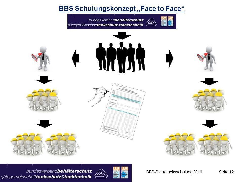 """BBS Schulungskonzept """"Face to Face"""