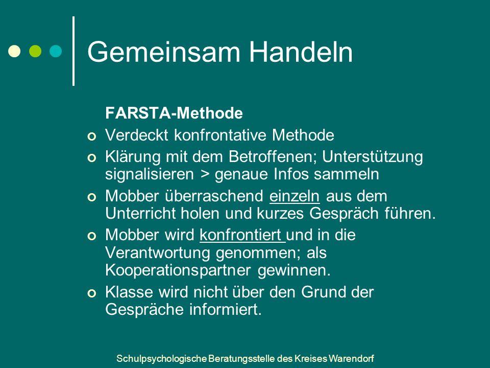Gemeinsam Handeln FARSTA-Methode Verdeckt konfrontative Methode