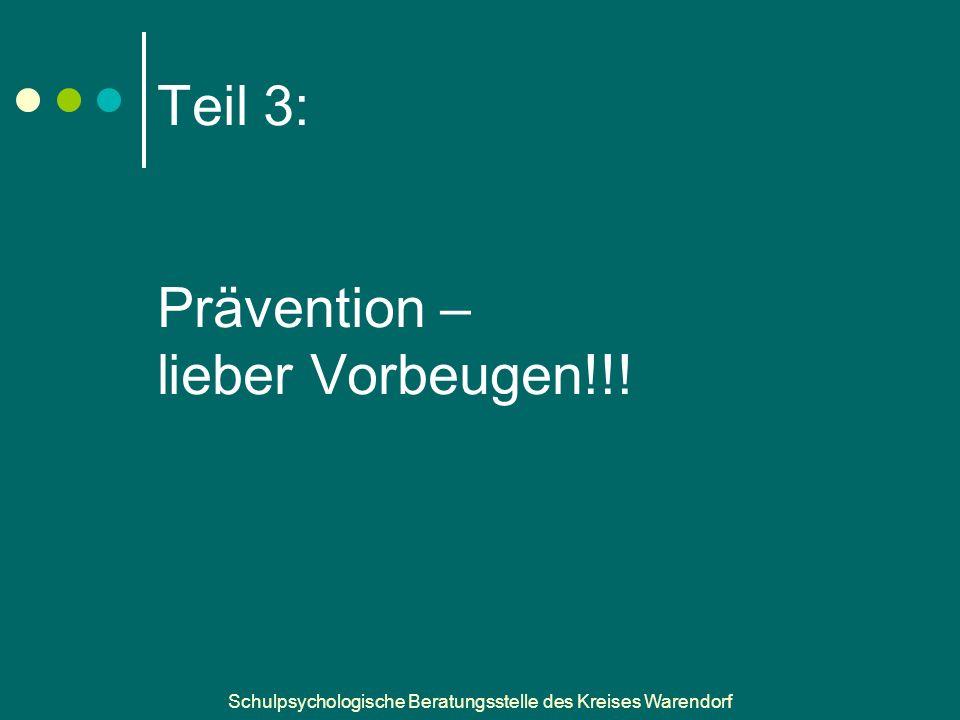 Teil 3: Prävention – lieber Vorbeugen!!!