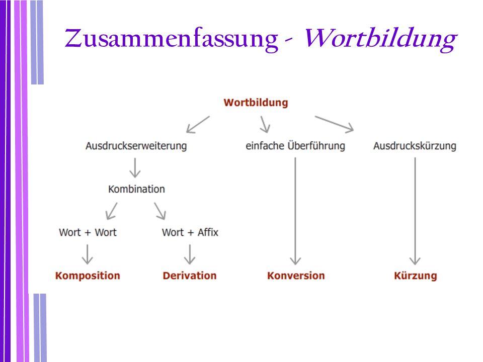 Zusammenfassung - Wortbildung
