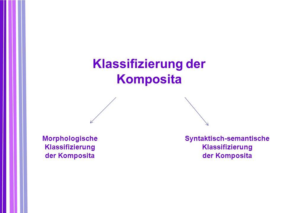 Klassifizierung der Komposita Syntaktisch-semantische