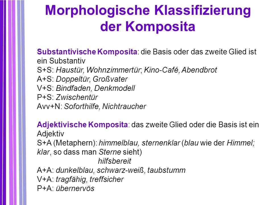 Morphologische Klassifizierung