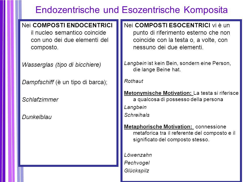Endozentrische und Esozentrische Komposita