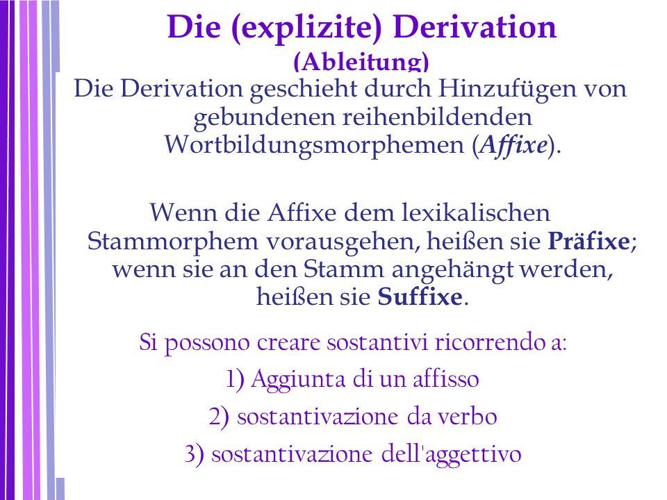 Die (explizite) Derivation (Ableitung)