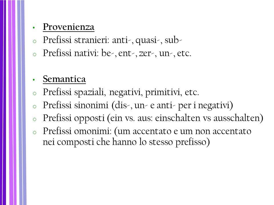 Provenienza Prefissi stranieri: anti-, quasi-, sub- Prefissi nativi: be-, ent-, zer-, un-, etc. Semantica.