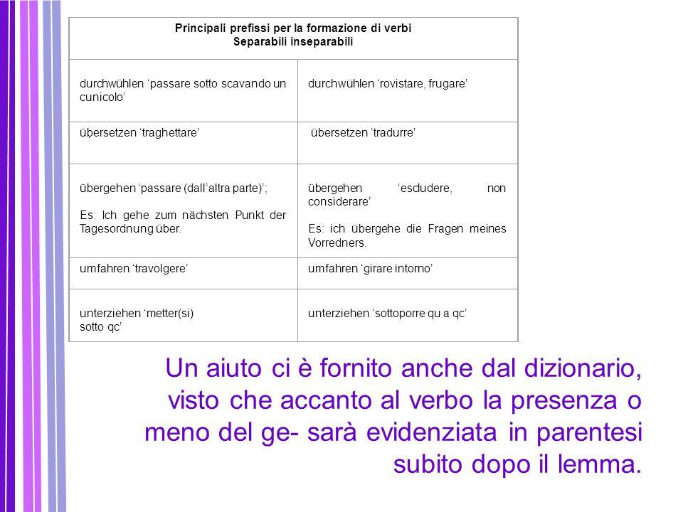 Principali prefissi per la formazione di verbi