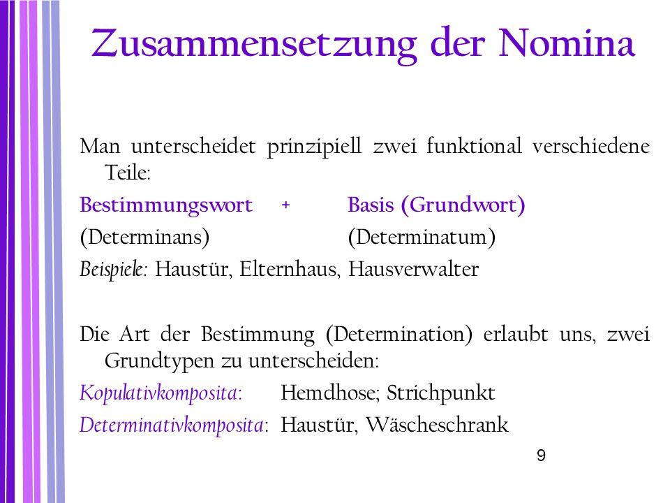 Zusammensetzung der Nomina