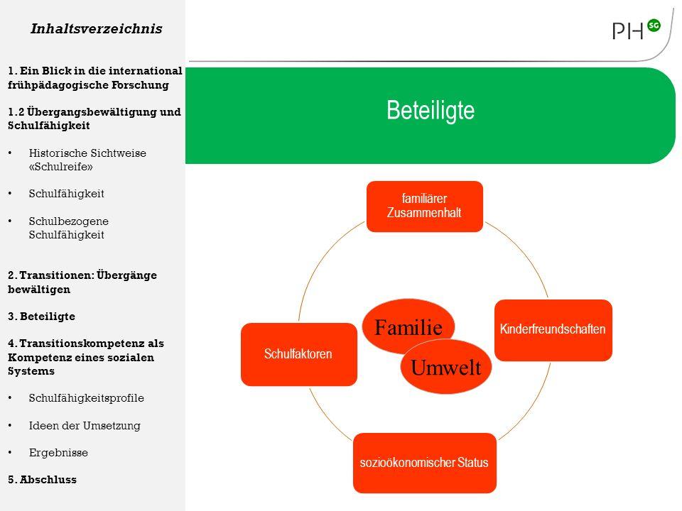 Beteiligte Familie Umwelt Inhaltsverzeichnis familiärer Zusammenhalt
