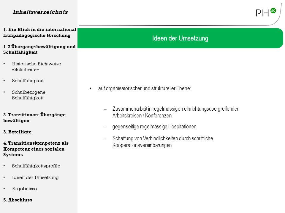 Ideen der Umsetzung Inhaltsverzeichnis