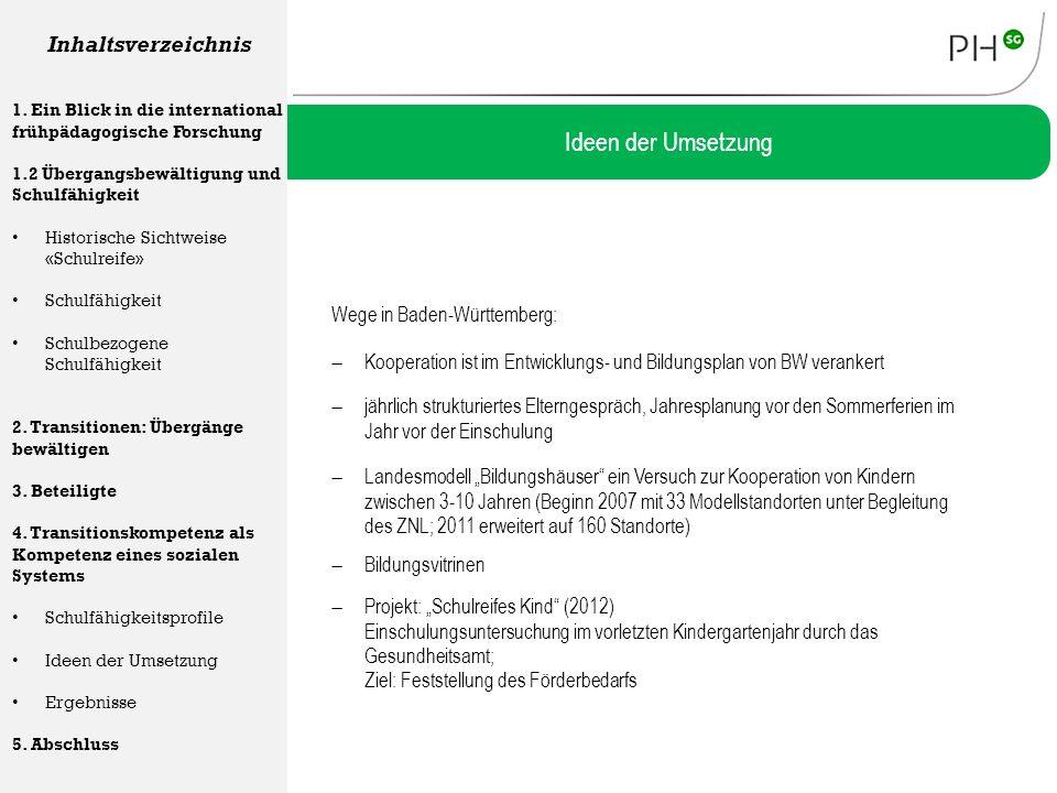 Ideen der Umsetzung Inhaltsverzeichnis Wege in Baden-Württemberg: