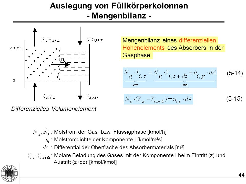 Auslegung von Füllkörperkolonnen - Mengenbilanz -