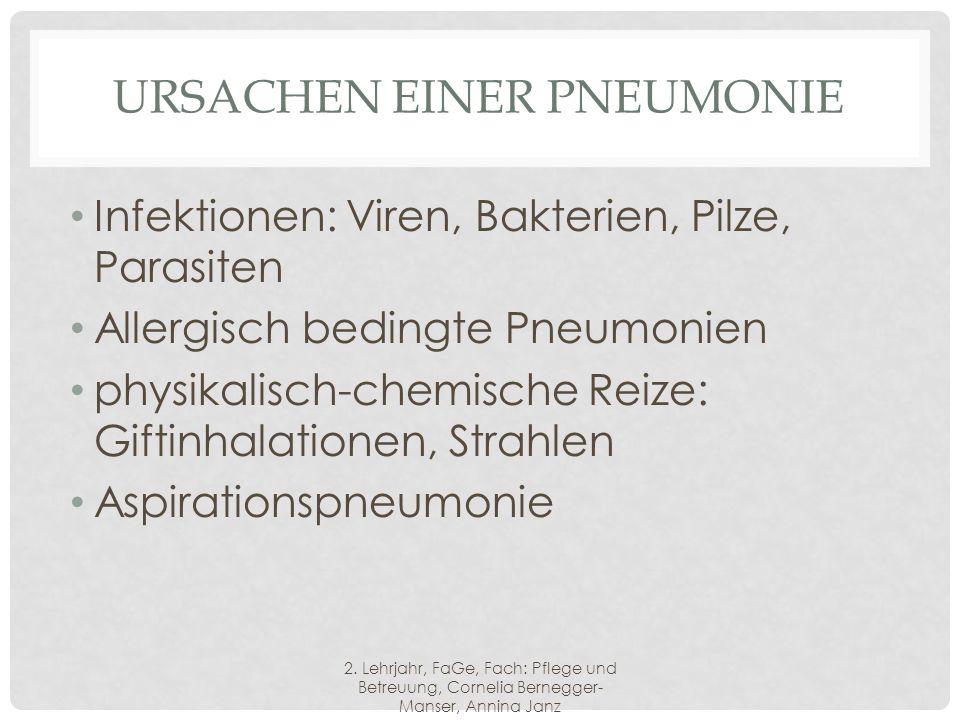 Ursachen einer Pneumonie