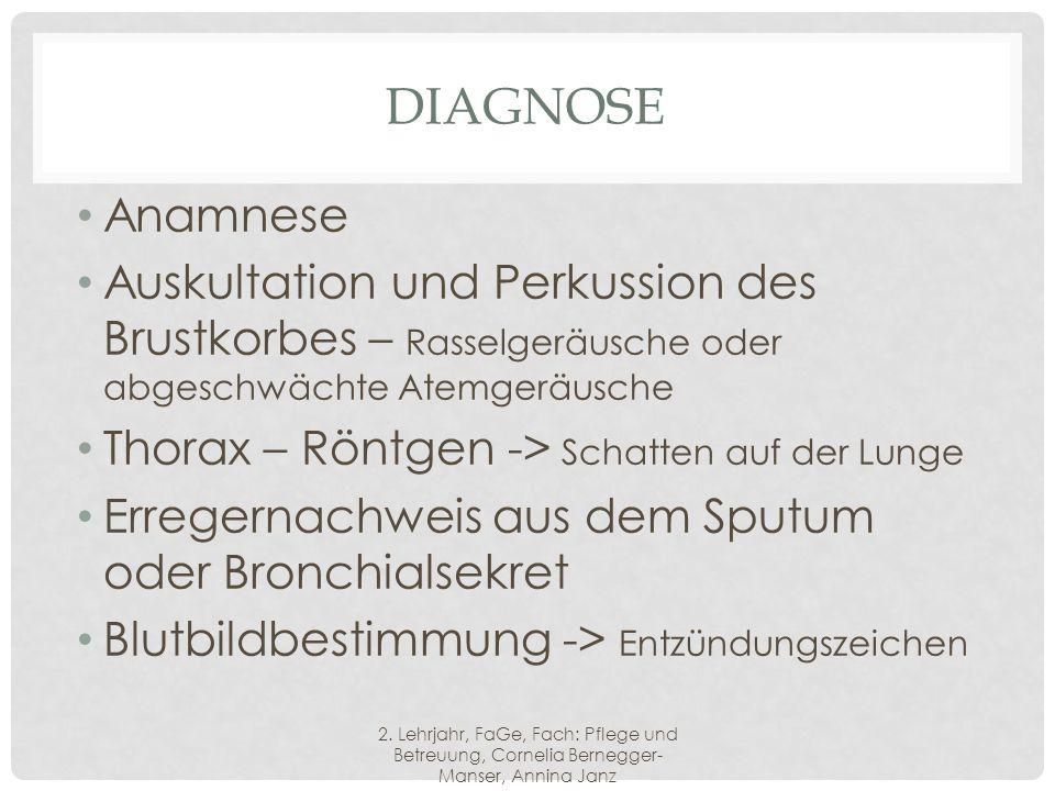 Diagnose Anamnese. Auskultation und Perkussion des Brustkorbes – Rasselgeräusche oder abgeschwächte Atemgeräusche.