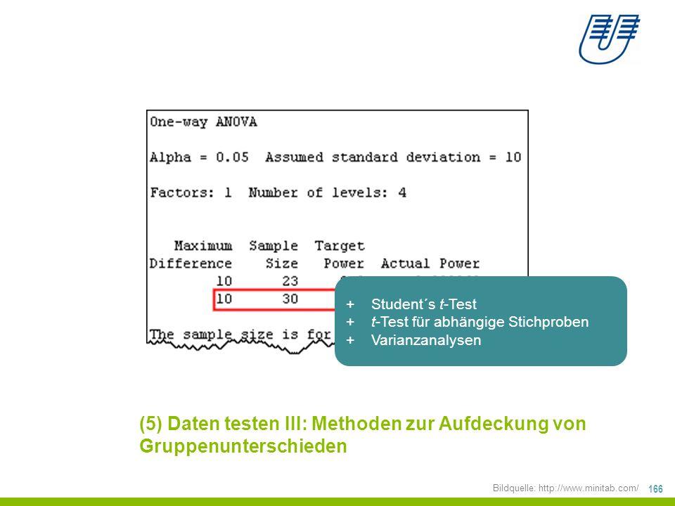 (5) Daten testen III: Methoden zur Aufdeckung von Gruppenunterschieden
