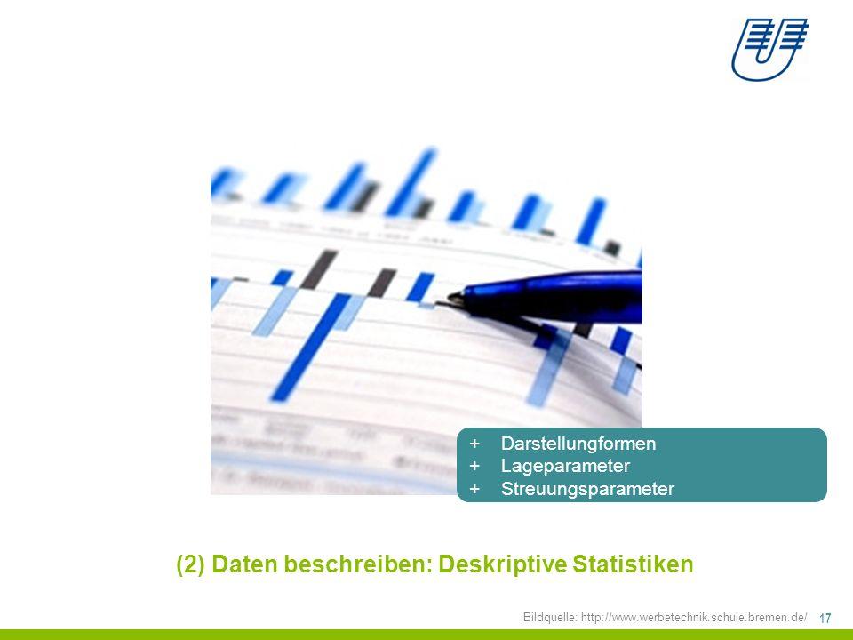 (2) Daten beschreiben: Deskriptive Statistiken