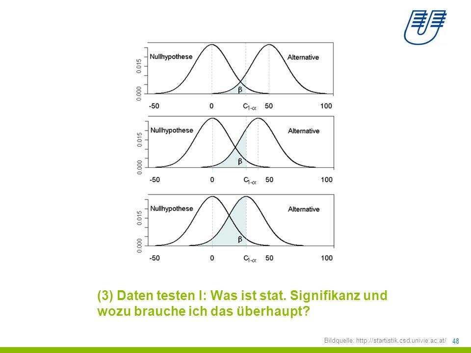 (3) Daten testen I: Was ist stat
