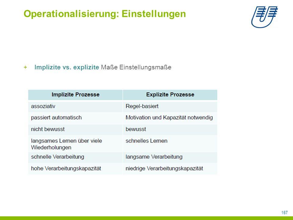 Operationalisierung: Einstellungen