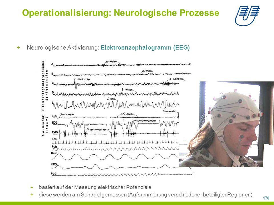 Operationalisierung: Neurologische Prozesse