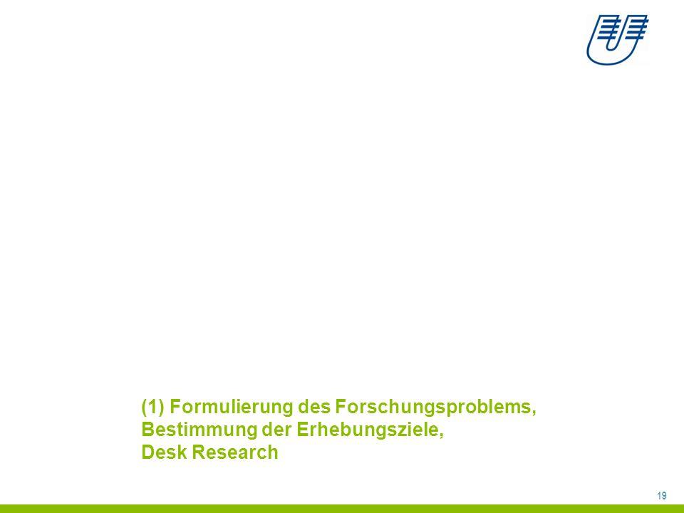 (1) Formulierung des Forschungsproblems, Bestimmung der Erhebungsziele, Desk Research