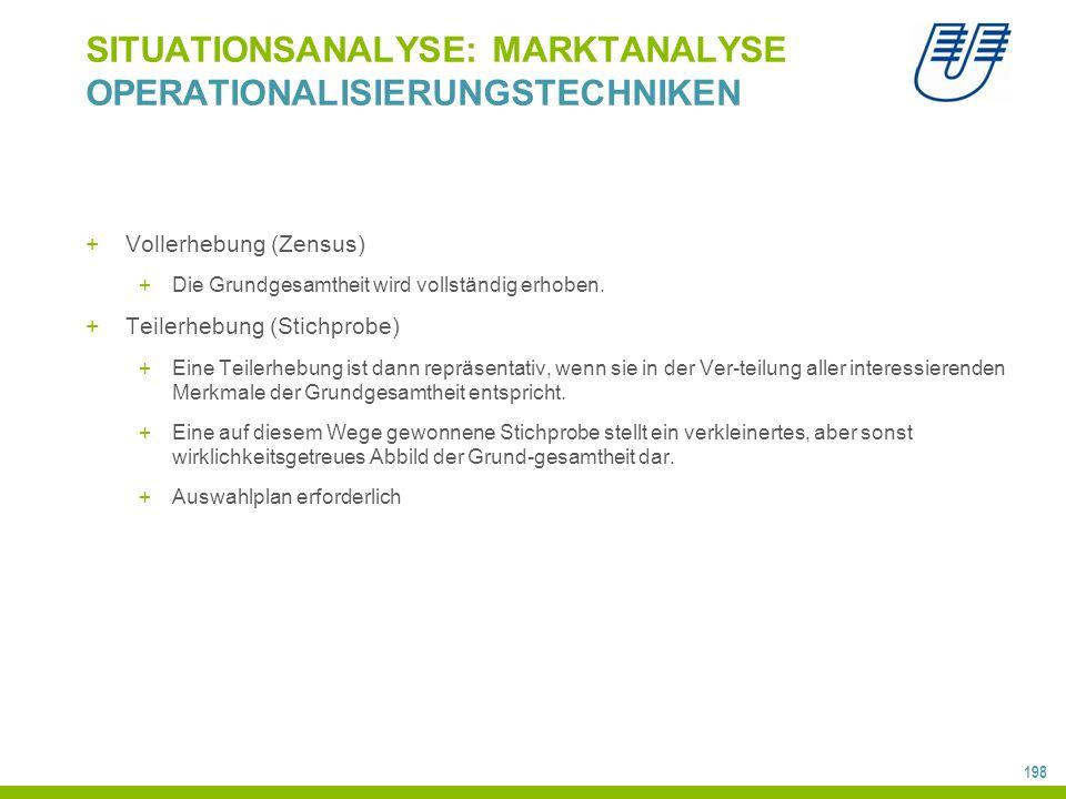 SITUATIONSANALYSE: MARKTANALYSE OPERATIONALISIERUNGSTECHNIKEN