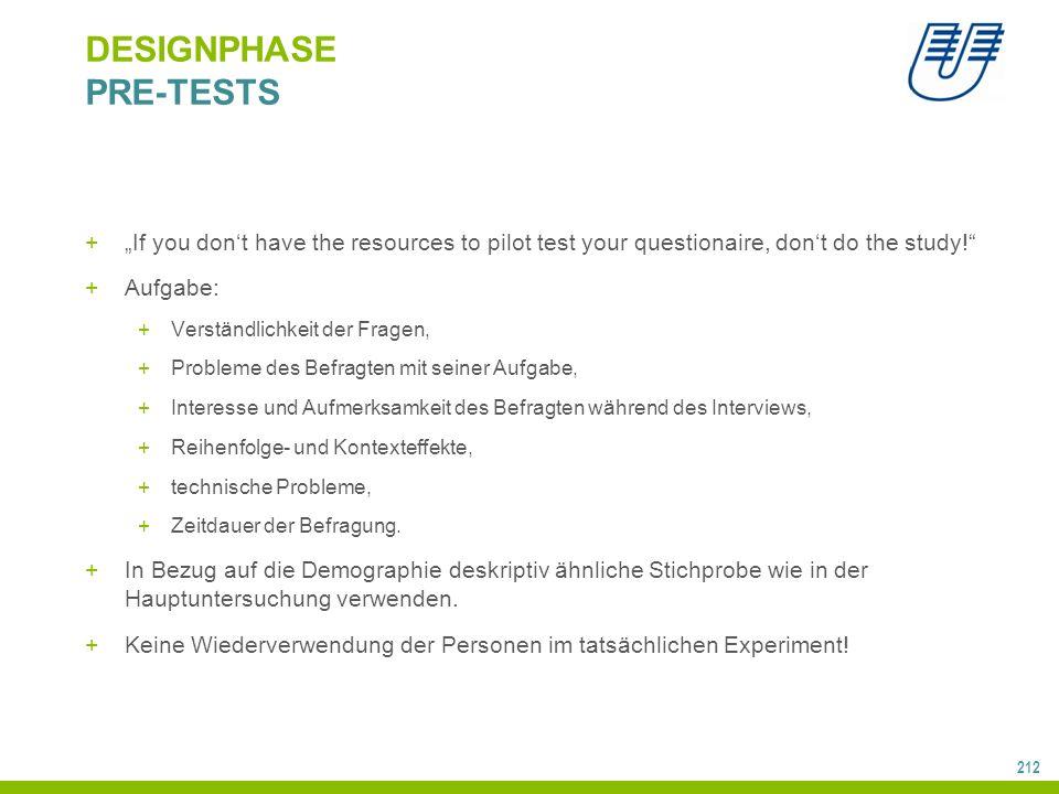 DESIGNPHASE PRE-TESTS