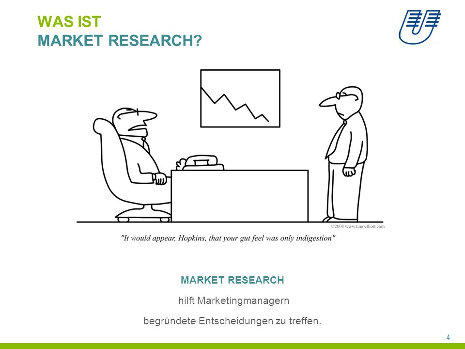 WAS IST MARKET RESEARCH