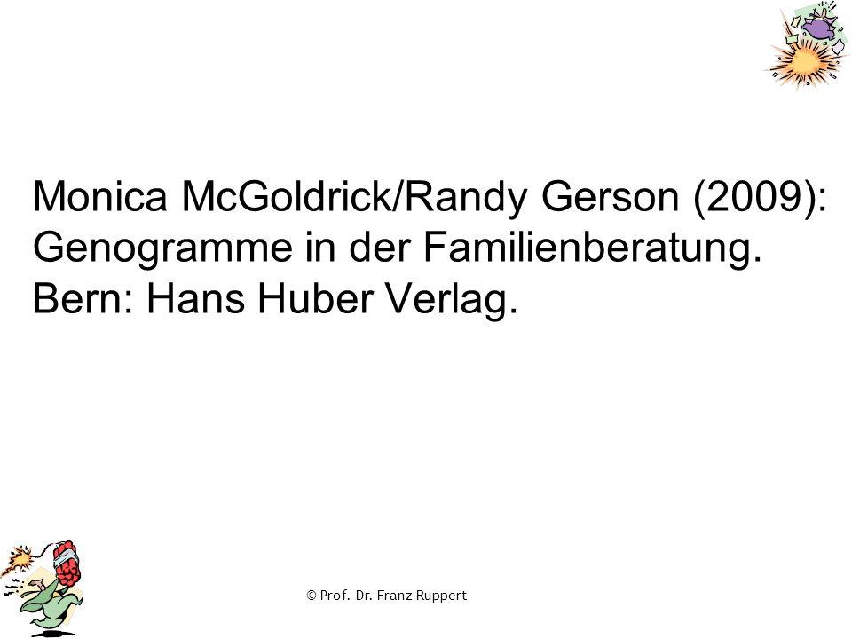 Monica McGoldrick/Randy Gerson (2009): Genogramme in der Familienberatung. Bern: Hans Huber Verlag.