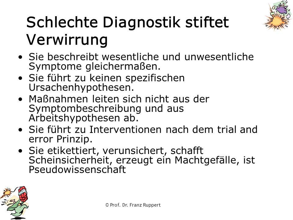 Schlechte Diagnostik stiftet Verwirrung