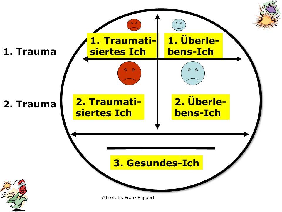 Traumati- siertes Ich 1. Überle- bens-Ich 1. Trauma 2. Traumati-