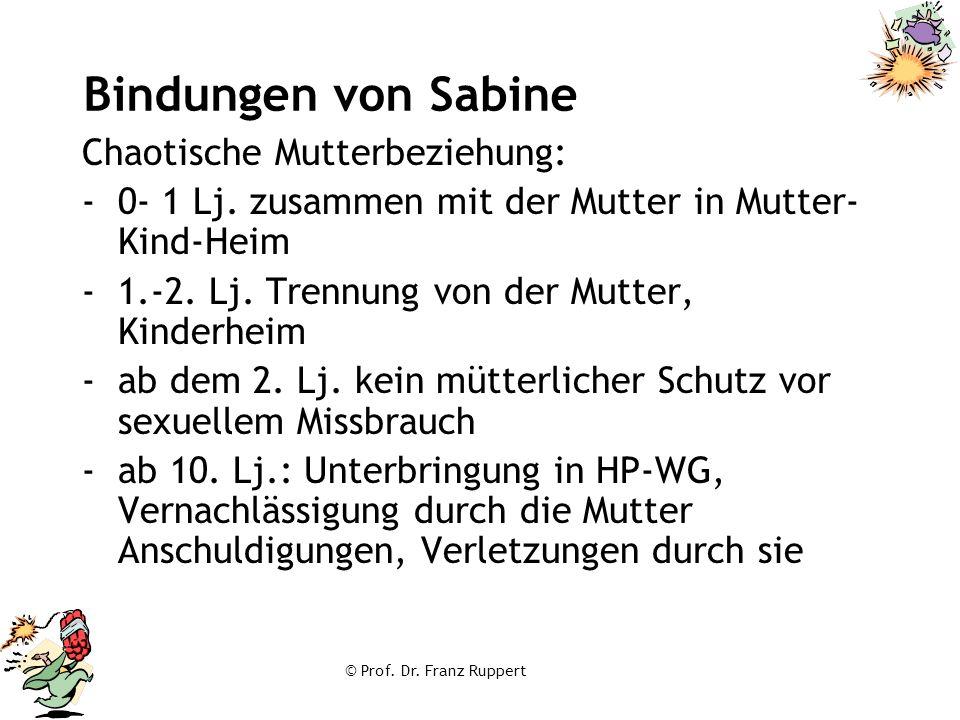 Bindungen von Sabine Chaotische Mutterbeziehung: