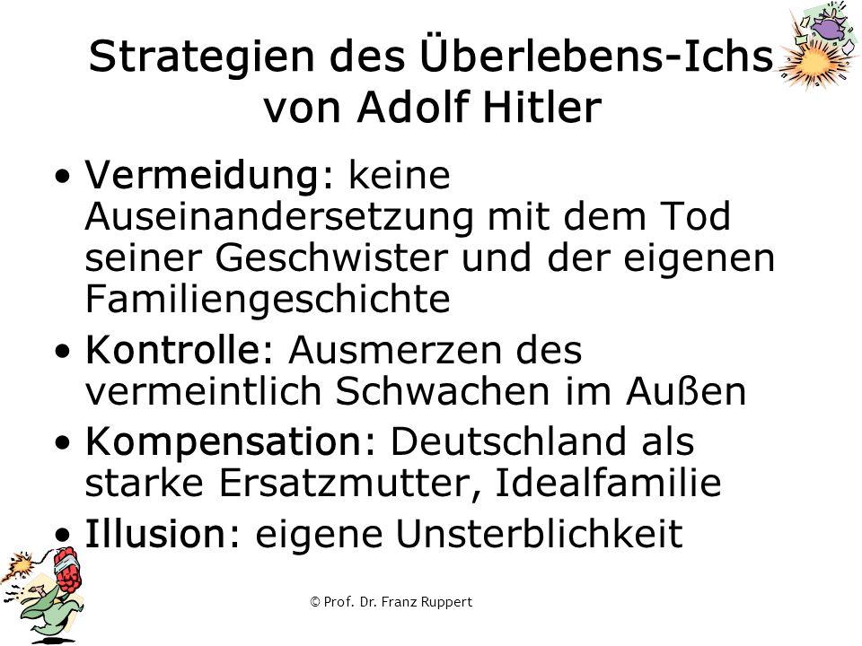 Strategien des Überlebens-Ichs von Adolf Hitler