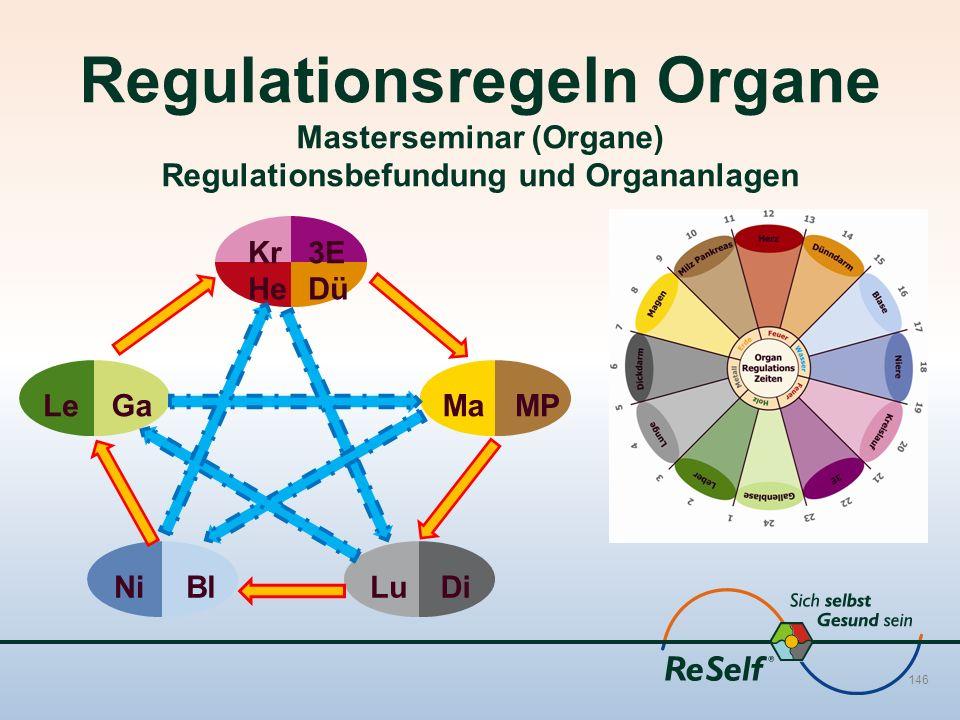 Regulationsregeln Organe Masterseminar (Organe) Regulationsbefundung und Organanlagen