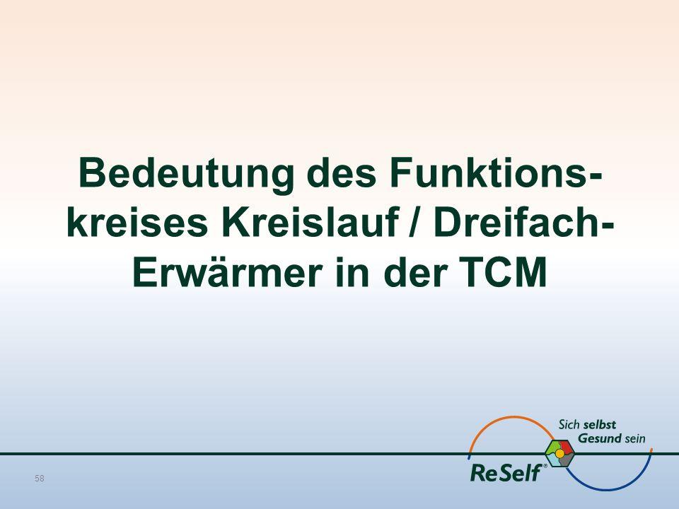 Bedeutung des Funktions-kreises Kreislauf / Dreifach-Erwärmer in der TCM