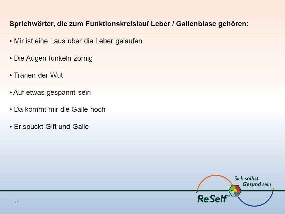 Sprichwörter, die zum Funktionskreislauf Leber / Gallenblase gehören: