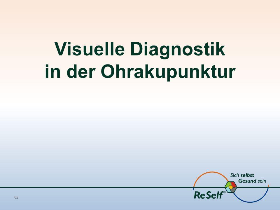 Visuelle Diagnostik in der Ohrakupunktur