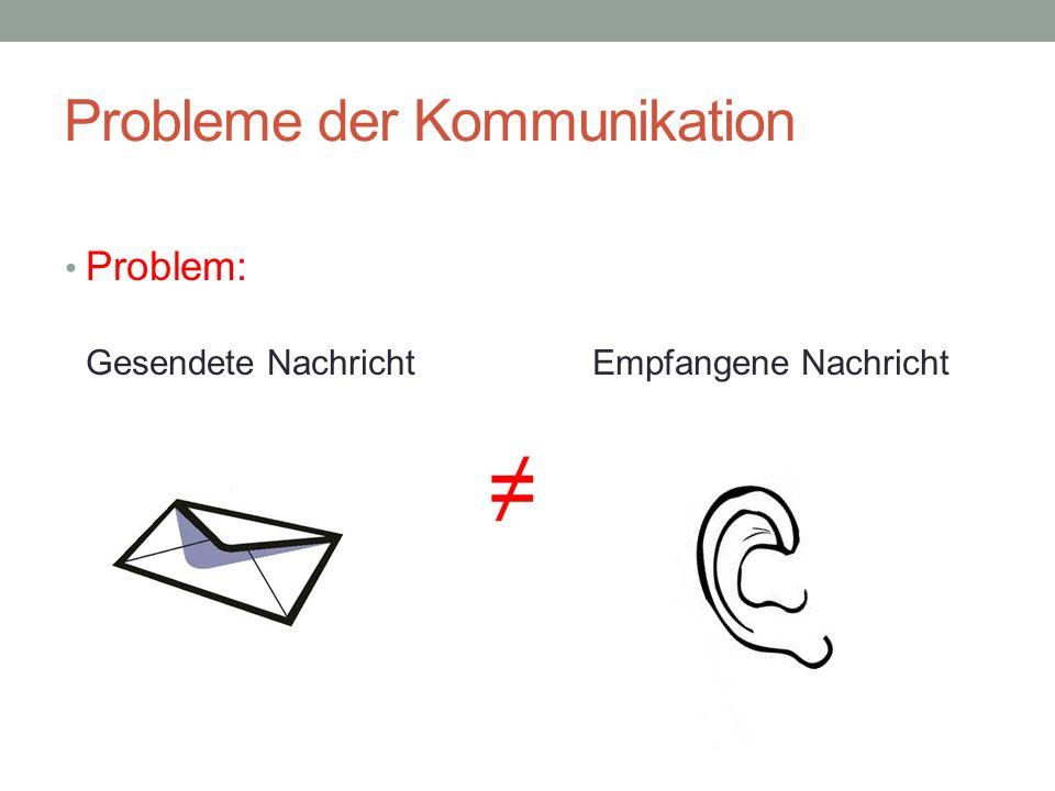 Probleme der Kommunikation