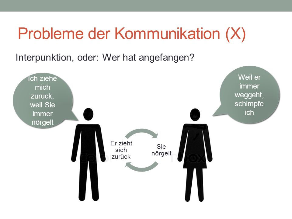 Probleme der Kommunikation (X)