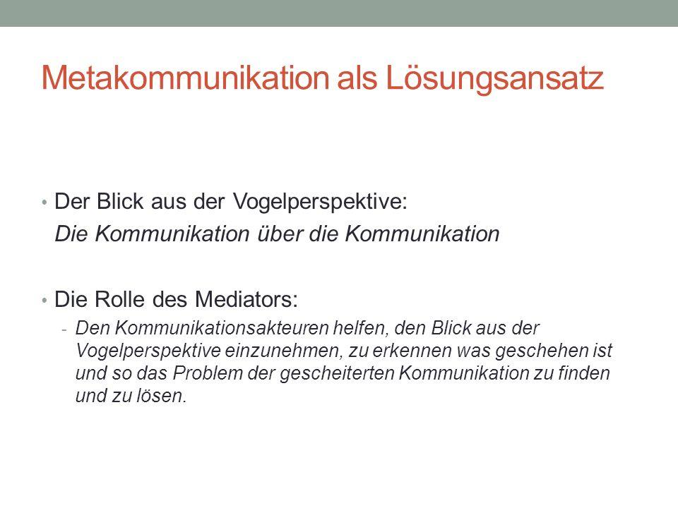 Metakommunikation als Lösungsansatz