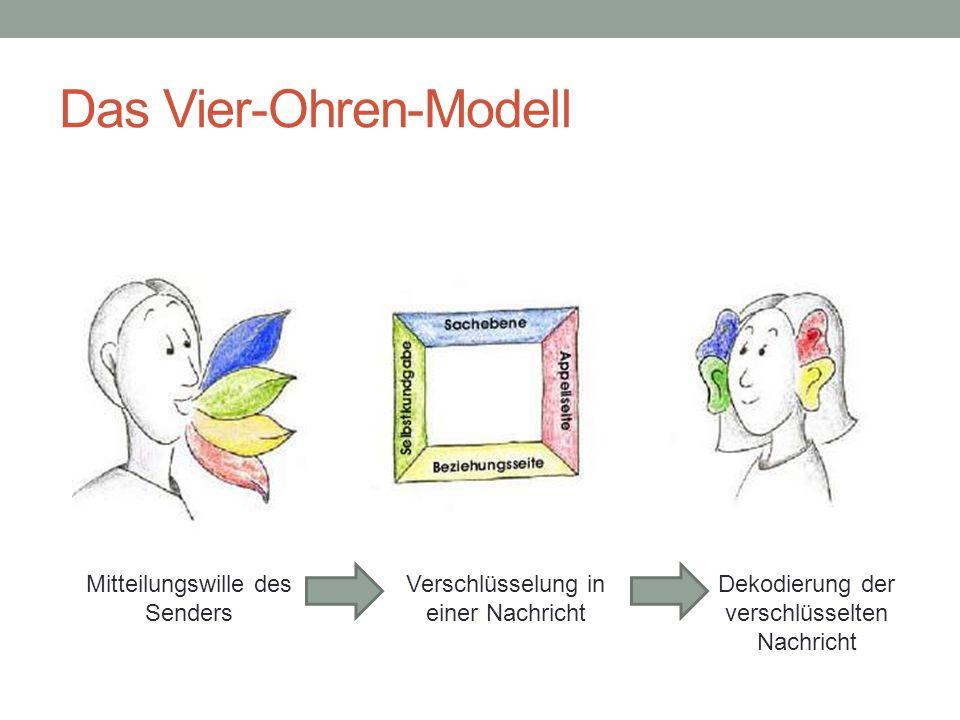 Das Vier-Ohren-Modell