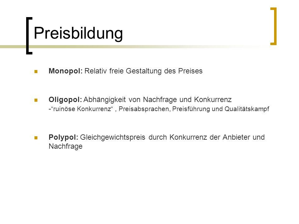Preisbildung Monopol: Relativ freie Gestaltung des Preises