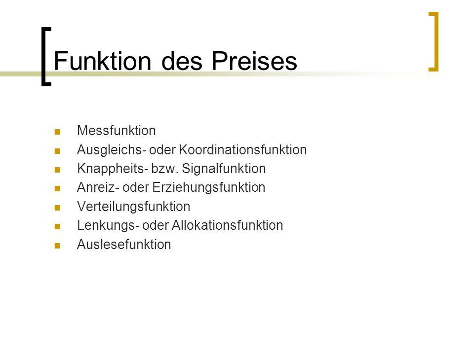 Funktion des Preises Messfunktion