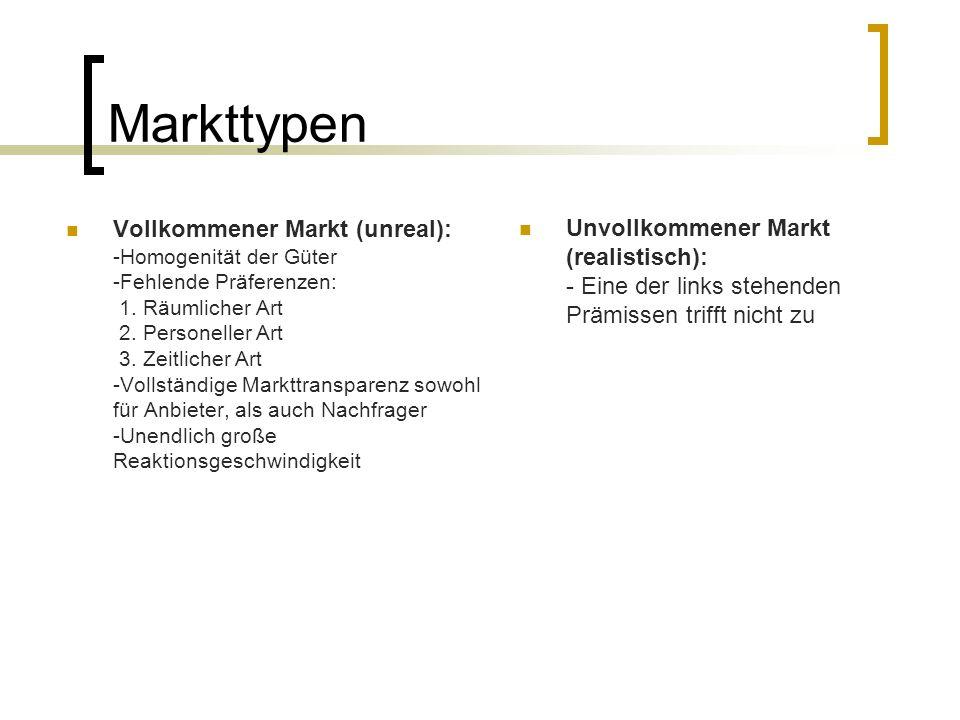 Markttypen