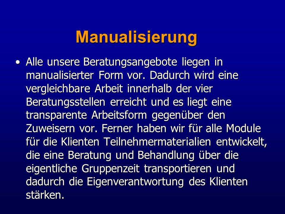Manualisierung