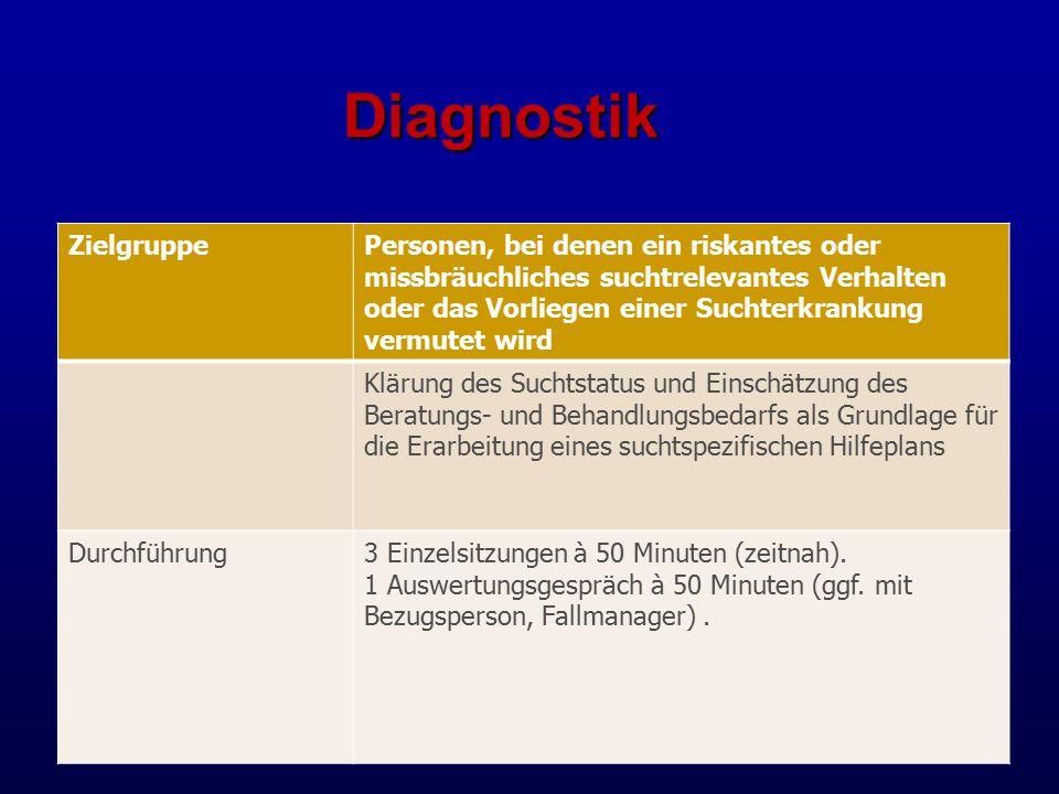 Diagnostik Zielgruppe