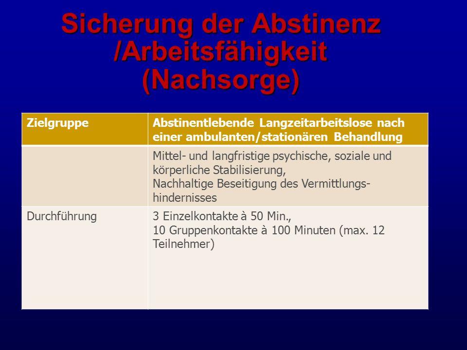 Sicherung der Abstinenz /Arbeitsfähigkeit (Nachsorge)