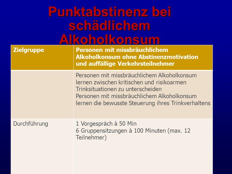 Punktabstinenz bei schädlichem Alkoholkonsum