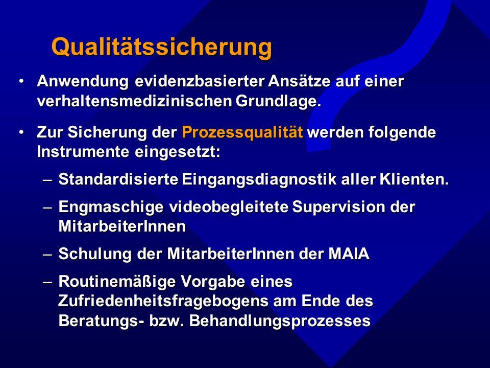 Qualitätssicherung Anwendung evidenzbasierter Ansätze auf einer verhaltensmedizinischen Grundlage.