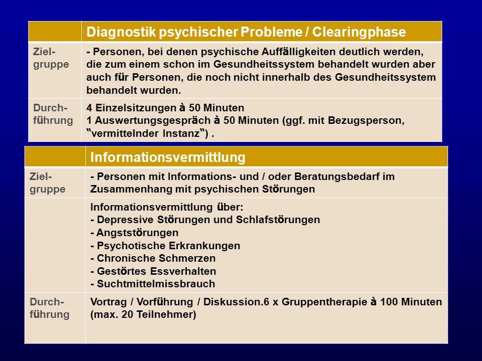 Diagnostik psychischer Probleme / Clearingphase