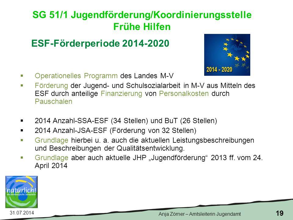 SG 51/1 Jugendförderung/Koordinierungsstelle Frühe Hilfen